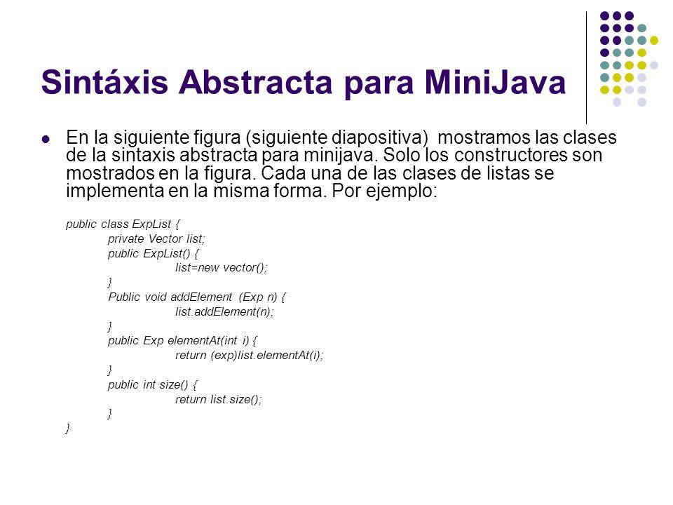 Sintáxis Abstracta para MiniJava En la siguiente figura (siguiente diapositiva) mostramos las clases de la sintaxis abstracta para minijava. Solo los