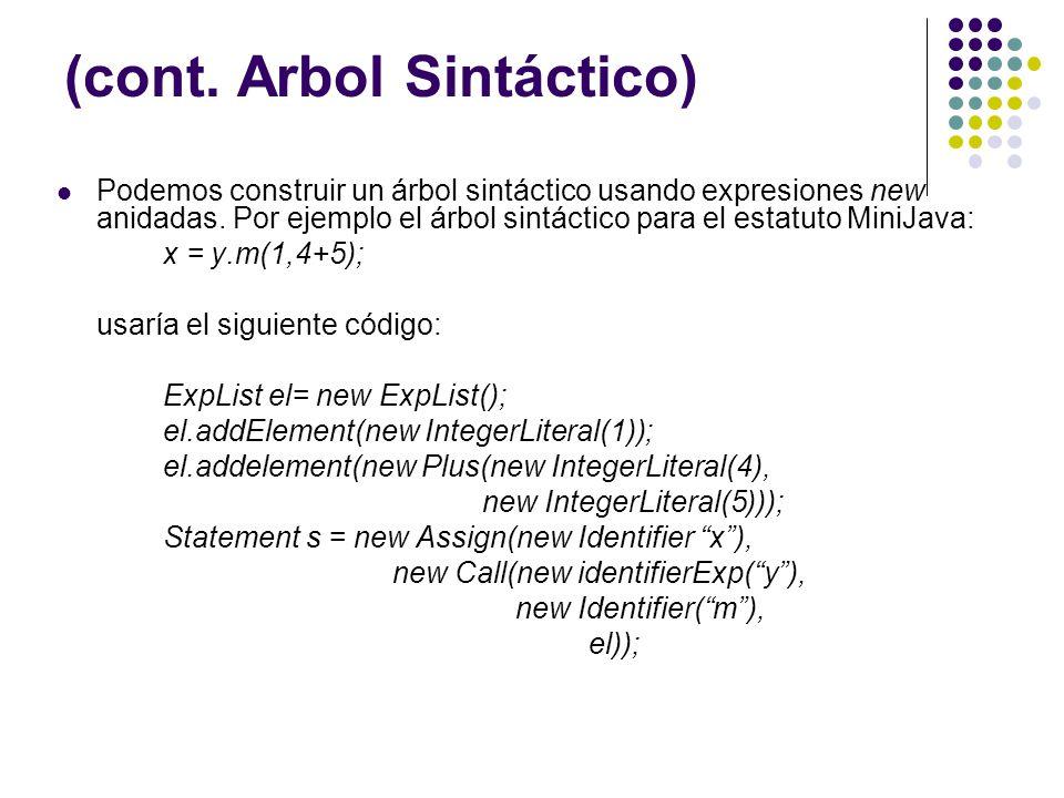 (cont. Arbol Sintáctico) Podemos construir un árbol sintáctico usando expresiones new anidadas. Por ejemplo el árbol sintáctico para el estatuto MiniJ