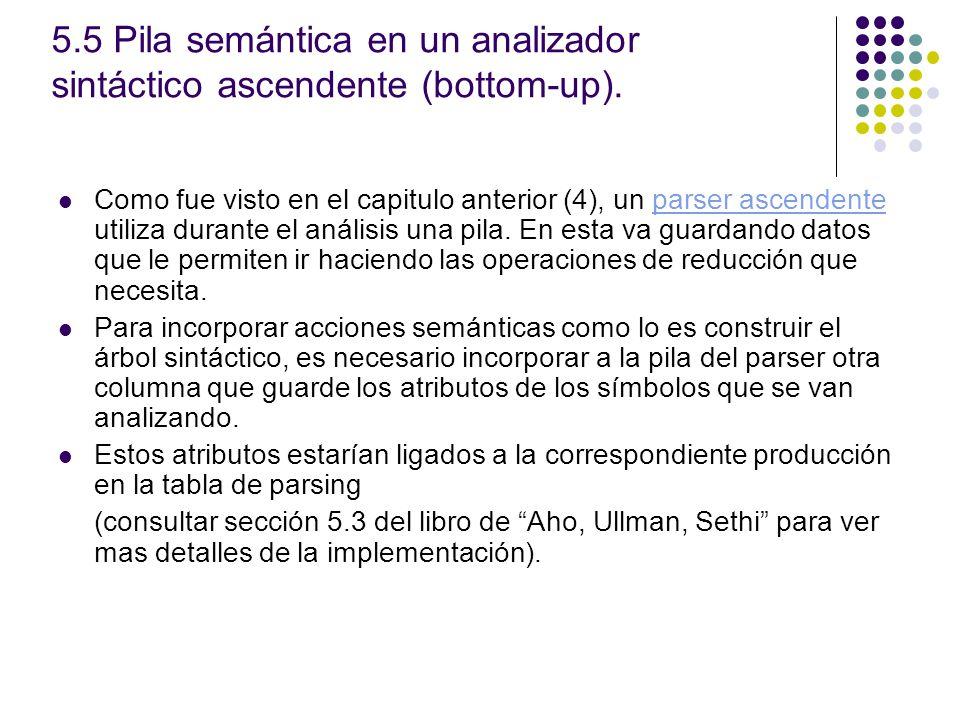 5.5 Pila semántica en un analizador sintáctico ascendente (bottom-up). Como fue visto en el capitulo anterior (4), un parser ascendente utiliza durant
