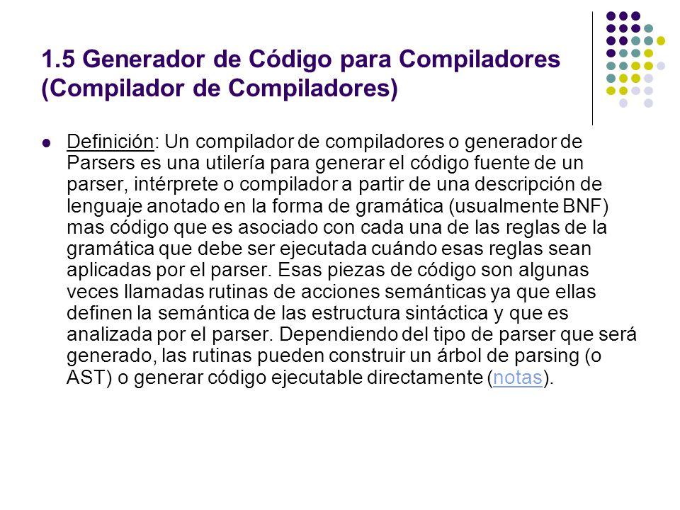 1.5 Generador de Código para Compiladores (Compilador de Compiladores) Definición: Un compilador de compiladores o generador de Parsers es una utilerí