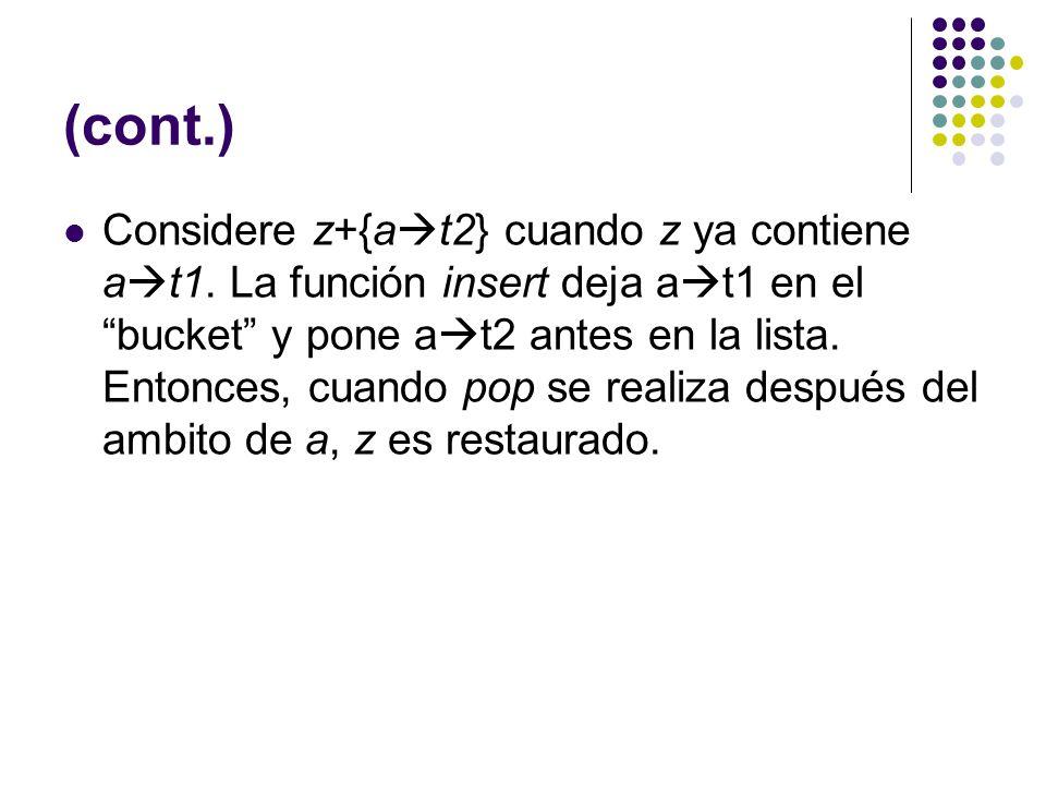 (cont.) Considere z+{a t2} cuando z ya contiene a t1. La función insert deja a t1 en el bucket y pone a t2 antes en la lista. Entonces, cuando pop se