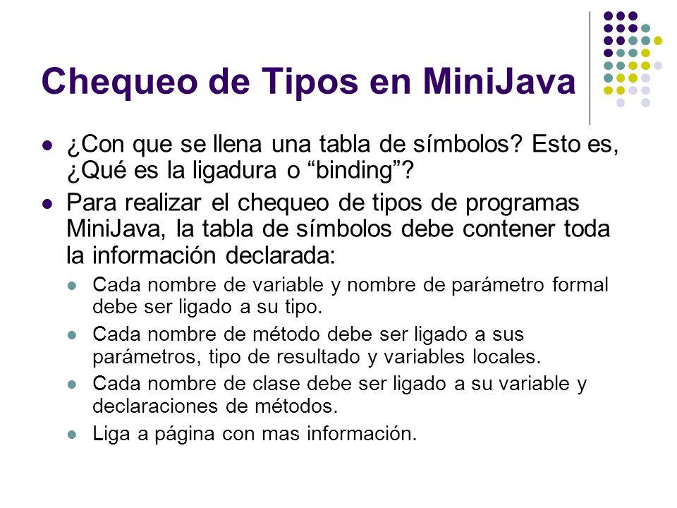 Chequeo de Tipos en MiniJava ¿Con que se llena una tabla de símbolos? Esto es, ¿Qué es la ligadura o binding? Para realizar el chequeo de tipos de pro
