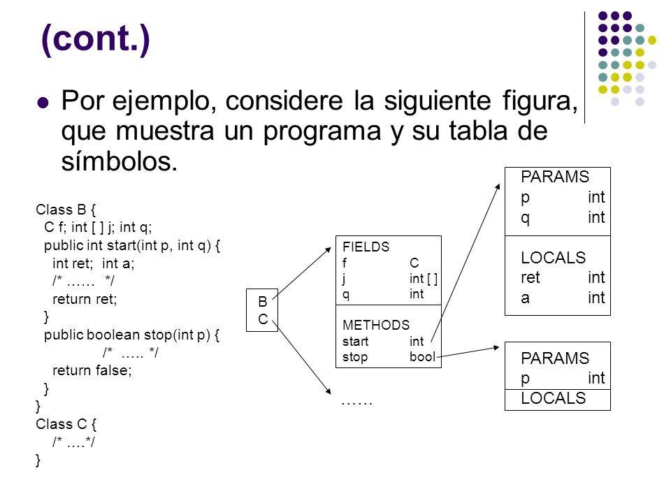 (cont.) Por ejemplo, considere la siguiente figura, que muestra un programa y su tabla de símbolos. Class B { C f; int [ ] j; int q; public int start(