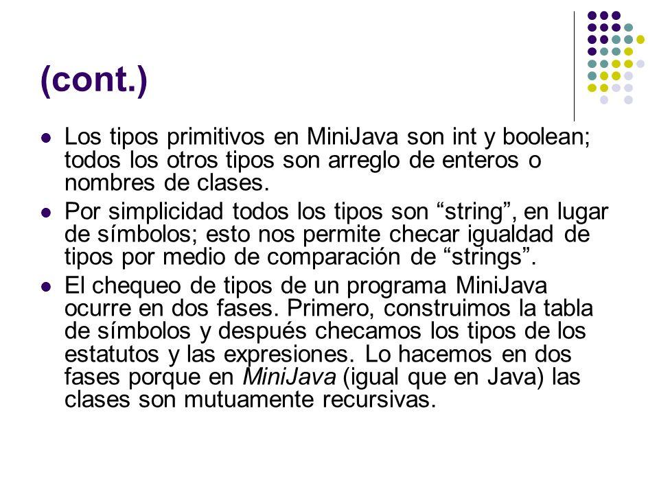 (cont.) Los tipos primitivos en MiniJava son int y boolean; todos los otros tipos son arreglo de enteros o nombres de clases. Por simplicidad todos lo