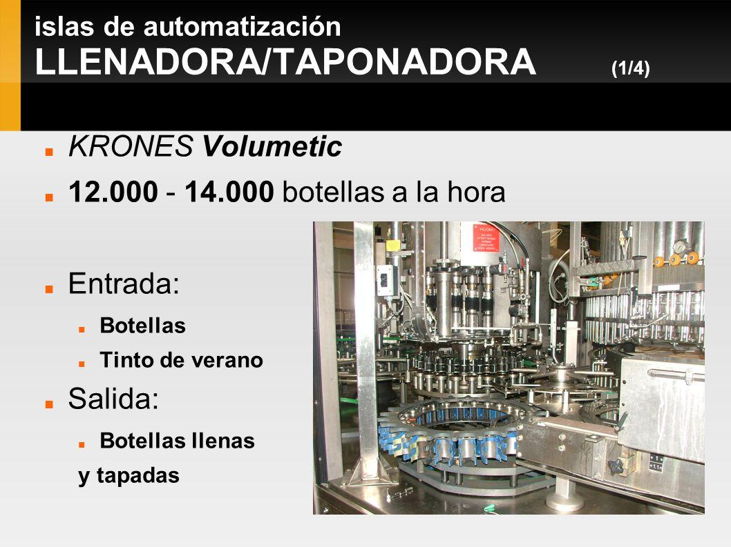 islas de automatización LLENADORA/TAPONADORA (1/4) KRONES Volumetic 12.000 - 14.000 botellas a la hora Entrada: Botellas Tinto de verano Salida: Botel