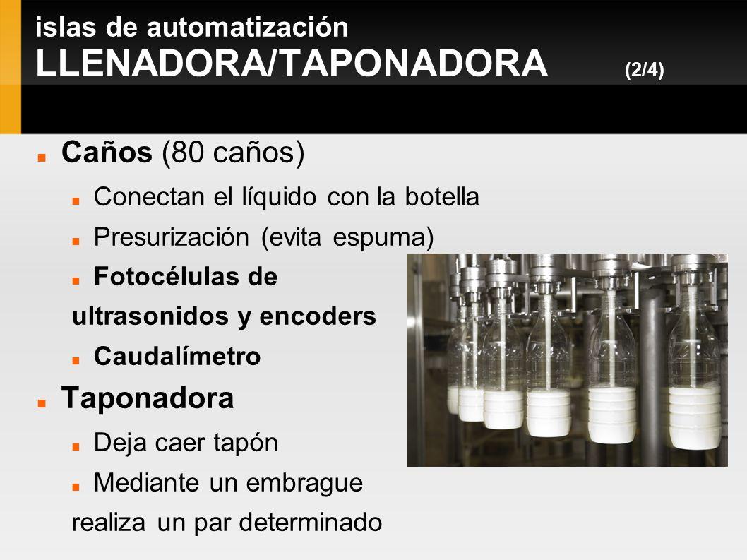 islas de automatización LLENADORA/TAPONADORA (2/4) Caños (80 caños) Conectan el líquido con la botella Presurización (evita espuma) Fotocélulas de ult