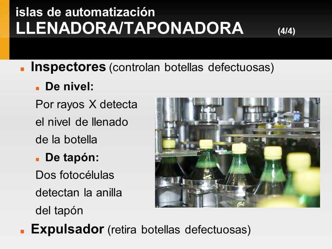 islas de automatización LLENADORA/TAPONADORA (4/4) Inspectores (controlan botellas defectuosas) De nivel: Por rayos X detecta el nivel de llenado de l