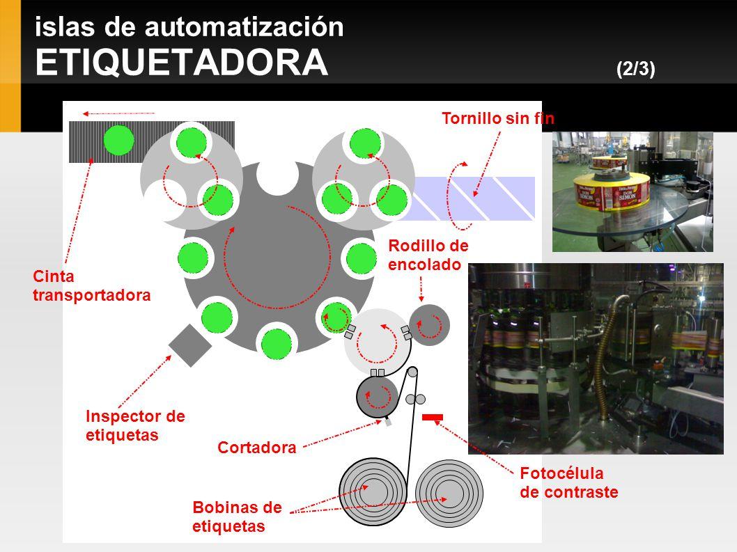 islas de automatización ETIQUETADORA (2/3) Bobinas de etiquetas Fotocélula de contraste Tornillo sin fin Cortadora Rodillo de encolado Inspector de et