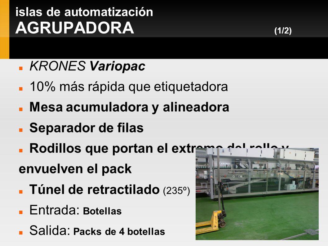 islas de automatización AGRUPADORA (1/2) KRONES Variopac 10% más rápida que etiquetadora Mesa acumuladora y alineadora Separador de filas Rodillos que