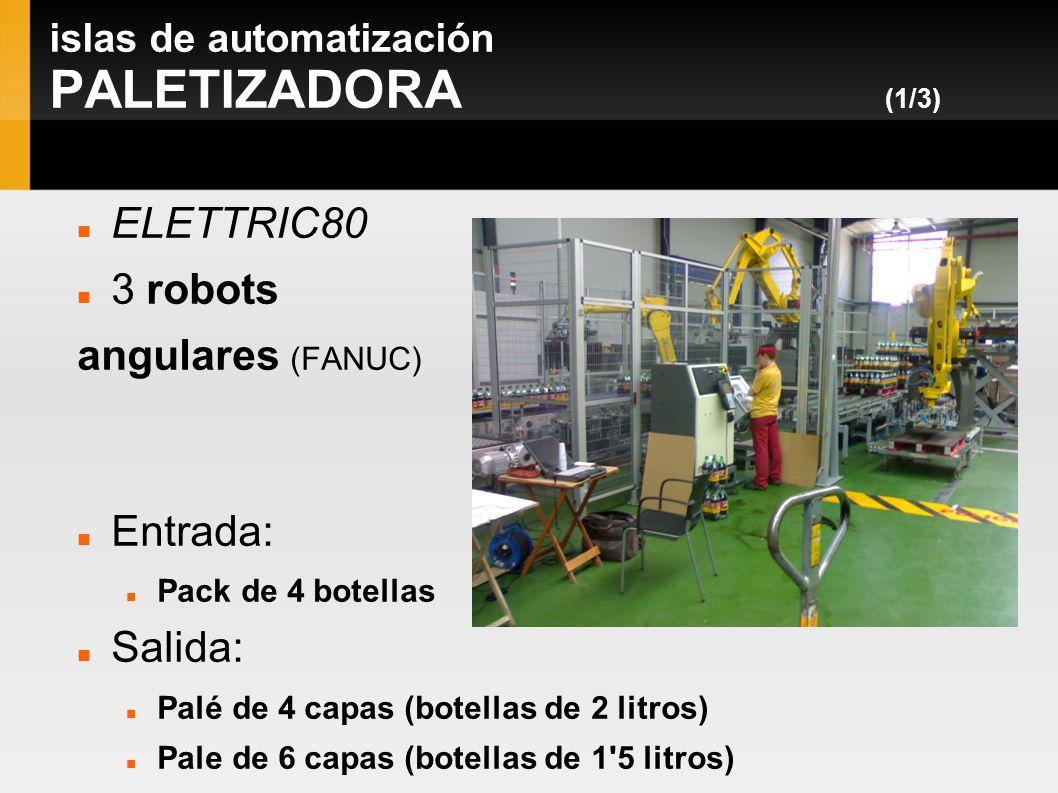 islas de automatización PALETIZADORA (1/3) ELETTRIC80 3 robots angulares (FANUC) Entrada: Pack de 4 botellas Salida: Palé de 4 capas (botellas de 2 li