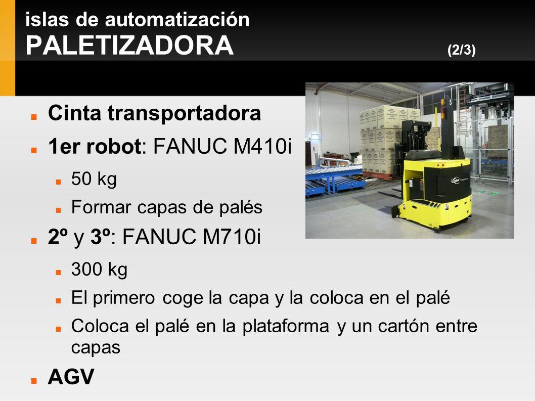 islas de automatización PALETIZADORA (2/3) Cinta transportadora 1er robot: FANUC M410i 50 kg Formar capas de palés 2º y 3º: FANUC M710i 300 kg El prim