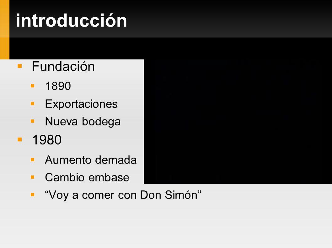 introducción Fundación 1890 Exportaciones Nueva bodega 1980 Aumento demada Cambio embase Voy a comer con Don Simón