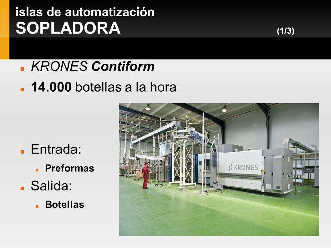 islas de automatización SOPLADORA (2/3) Horno: Se calienta por radiación a una temperatura constante (110º C) Pirómetro Controlador PID Molde Sopladora: Estirado y presoplado Soplado moldeante