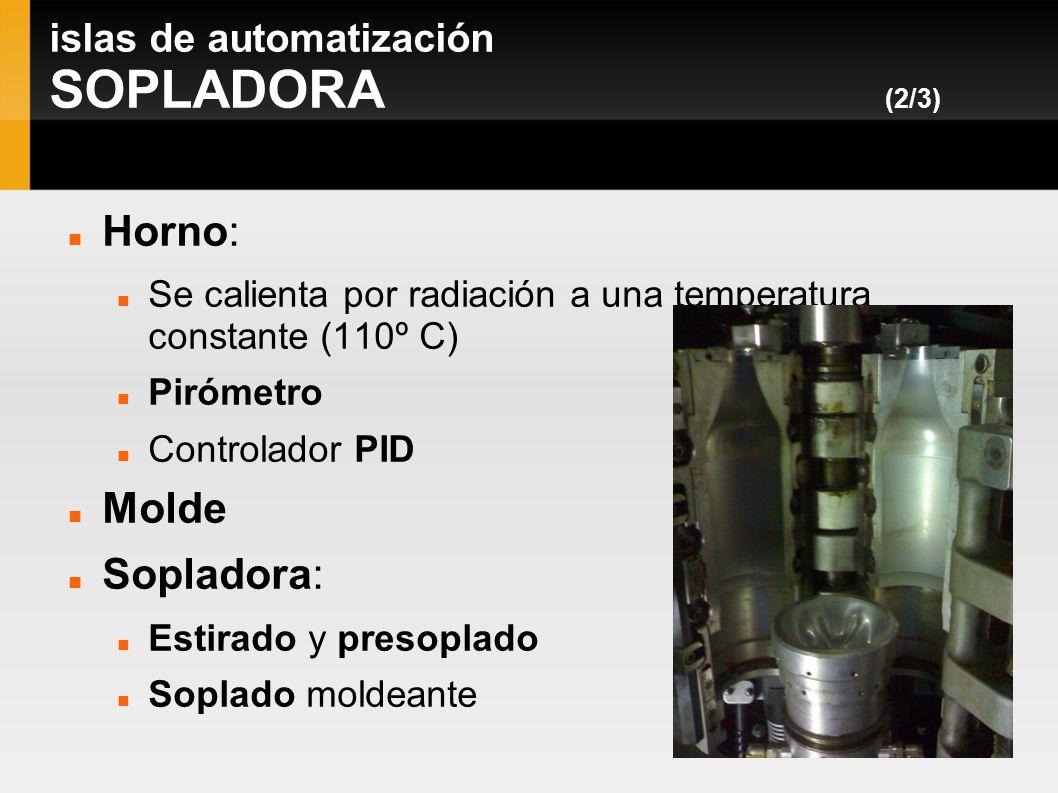 islas de automatización SOPLADORA (2/3) Horno: Se calienta por radiación a una temperatura constante (110º C) Pirómetro Controlador PID Molde Soplador
