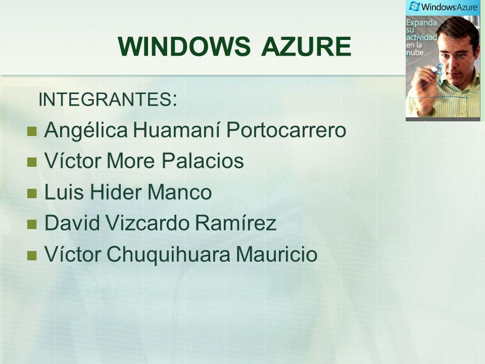 ¿Qué es Windows Azure.