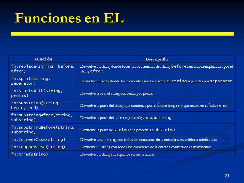21 Funciones en EL Función Descripci ó n fn:replace(string, before, after) Devuelve un string donde todas las ocurrencias del string before han sido r