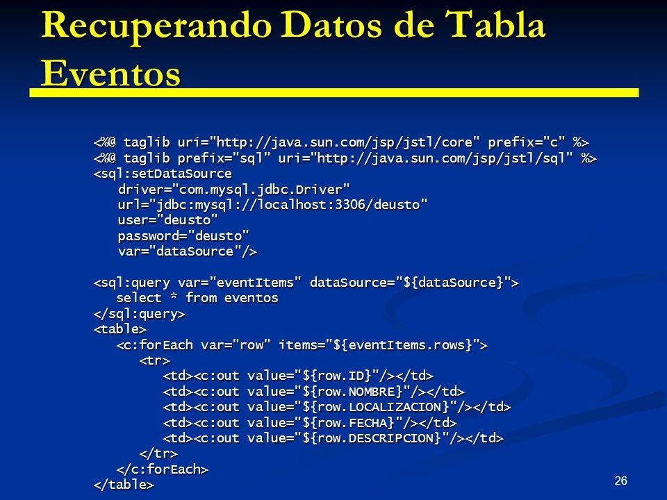 26 Recuperando Datos de Tabla Eventos <sql:setDataSourcedriver=