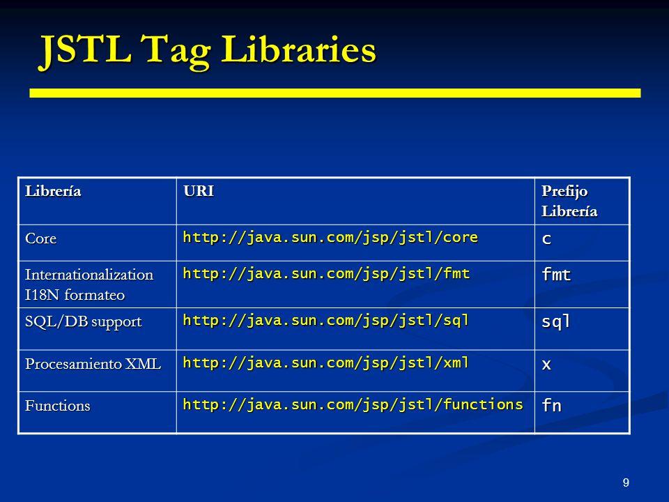 9 JSTL Tag Libraries LibreríaURI Prefijo Librería Corehttp://java.sun.com/jsp/jstl/corec Internationalization I18N formateo http://java.sun.com/jsp/js