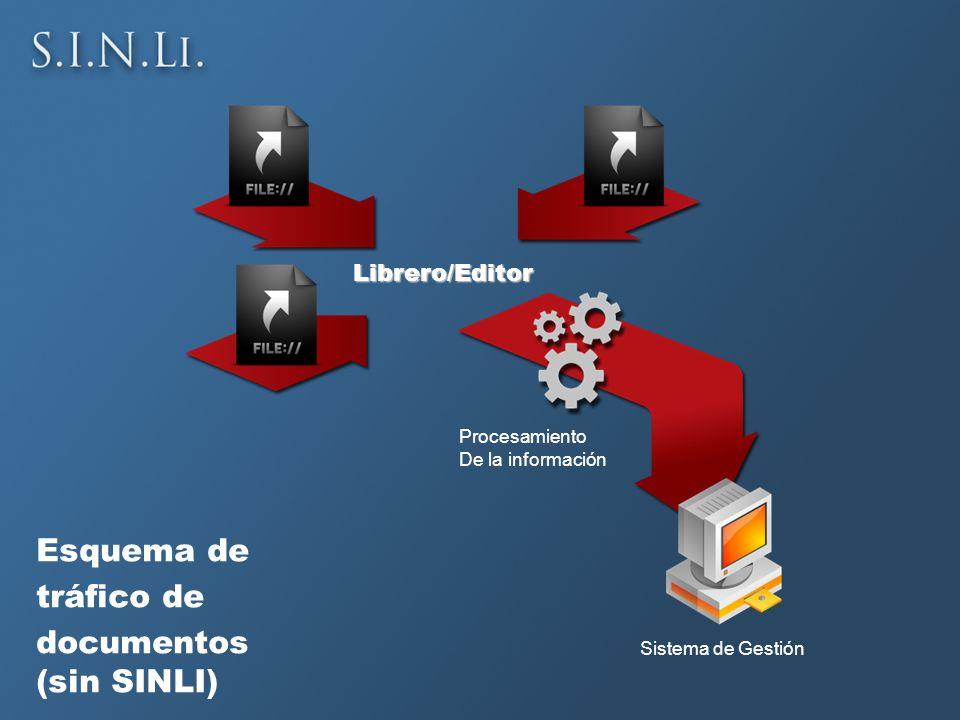 Esquema de tráfico de documentos (sin SINLI) Procesamiento De la información Sistema de Gestión Librero/Editor