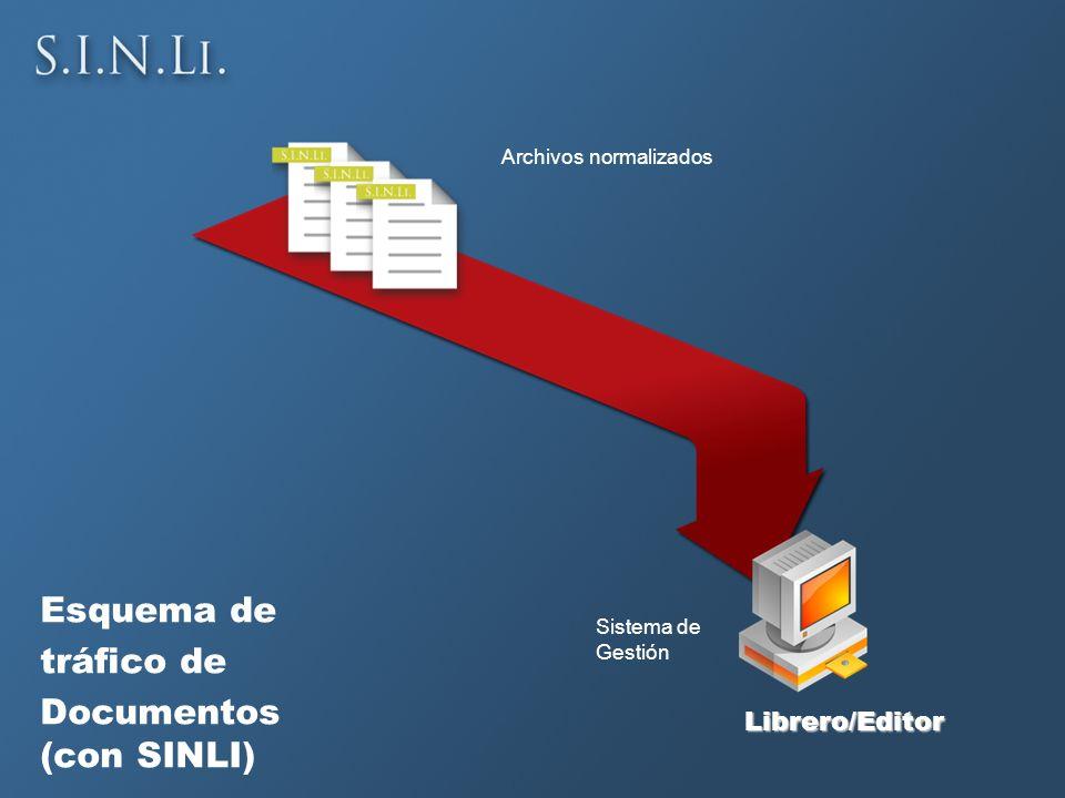 Esquema de tráfico de Documentos (con SINLI) Sistema de Gestión Librero/Editor Archivos normalizados