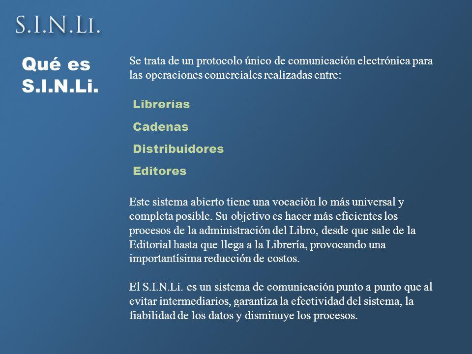 Evolución del Sinli español