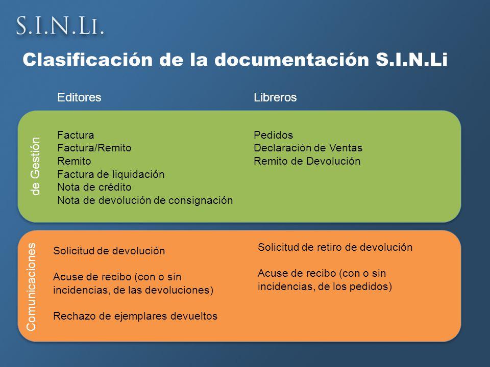 Clasificación de la documentación S.I.N.Li de Gestión Comunicaciones Factura Factura/Remito Remito Factura de liquidación Nota de crédito Nota de devolución de consignación Pedidos Declaración de Ventas Remito de Devolución Solicitud de devolución Acuse de recibo (con o sin incidencias, de las devoluciones) Rechazo de ejemplares devueltos Solicitud de retiro de devolución Acuse de recibo (con o sin incidencias, de los pedidos) EditoresLibreros
