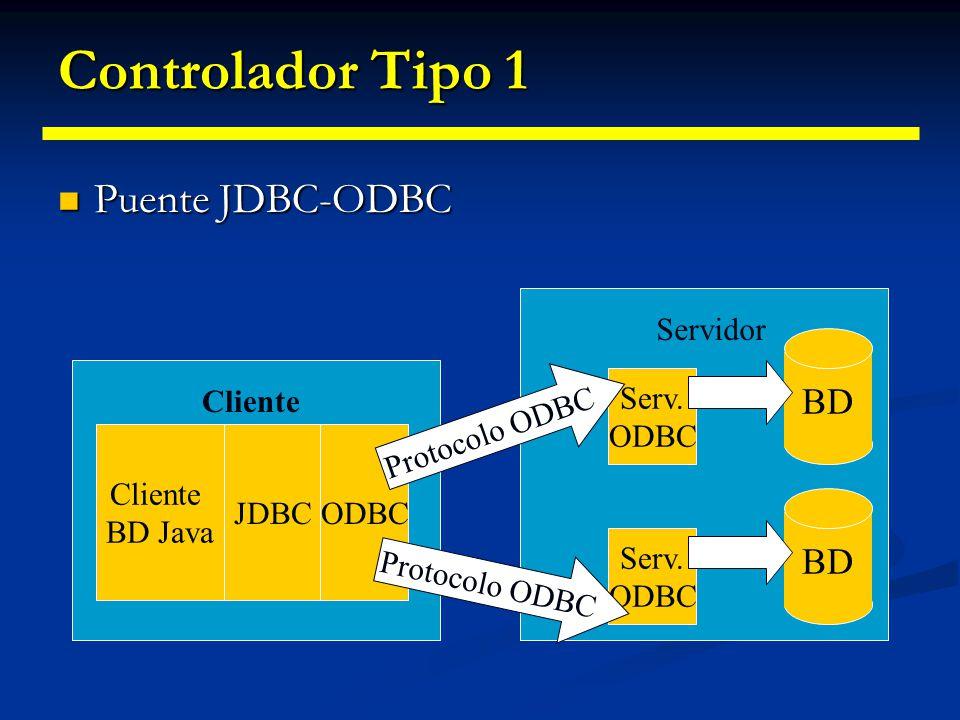 Tipos de controladores JDBC es una especificación que establece dos tipos de interfaces: JDBC es una especificación que establece dos tipos de interfa