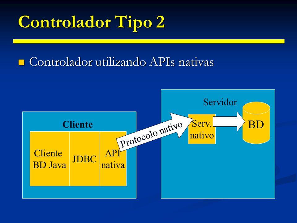 Controlador Tipo 1 Puente JDBC-ODBC Puente JDBC-ODBC Cliente Servidor Cliente BD Java JDBCODBC Serv. ODBC BD Protocolo ODBC Serv. ODBC BD Protocolo OD