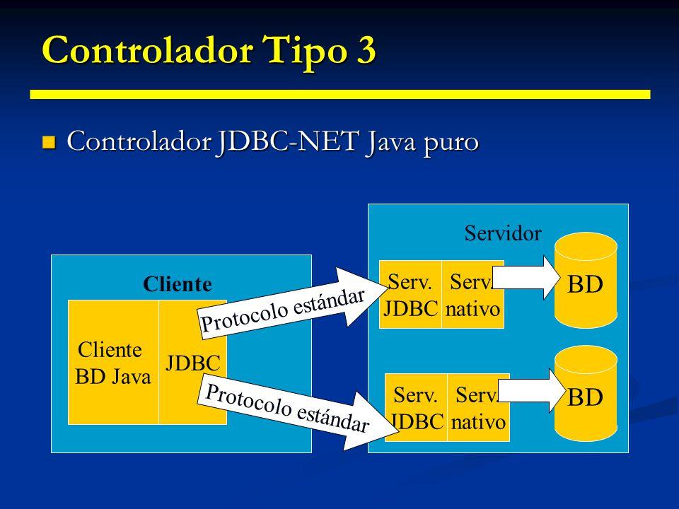 Controlador Tipo 2 Controlador utilizando APIs nativas Controlador utilizando APIs nativas Cliente Servidor Cliente BD Java JDBC API nativa Serv. nati