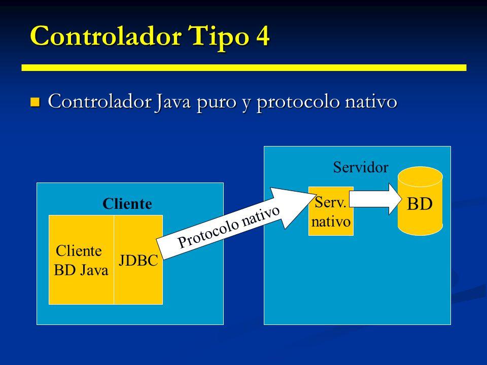 Controlador Tipo 3 Controlador JDBC-NET Java puro Controlador JDBC-NET Java puro Cliente Servidor Cliente BD Java JDBC Serv. nativo BD Serv. JDBC Serv