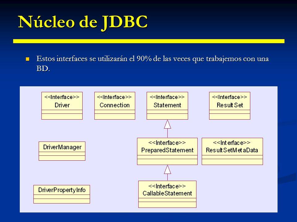 Clases e interfaces JDBC La especificación JDBC incluye 8 interfaces y 10 clases, en el paquete estándar java.sql. La especificación JDBC incluye 8 in