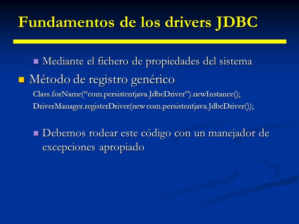 Fundamentos de los drivers JDBC Con el ClassLoader: Con el ClassLoader:Class.forName(com.persistentjava.JdbcDriver); Mediante la propiedad del sistema