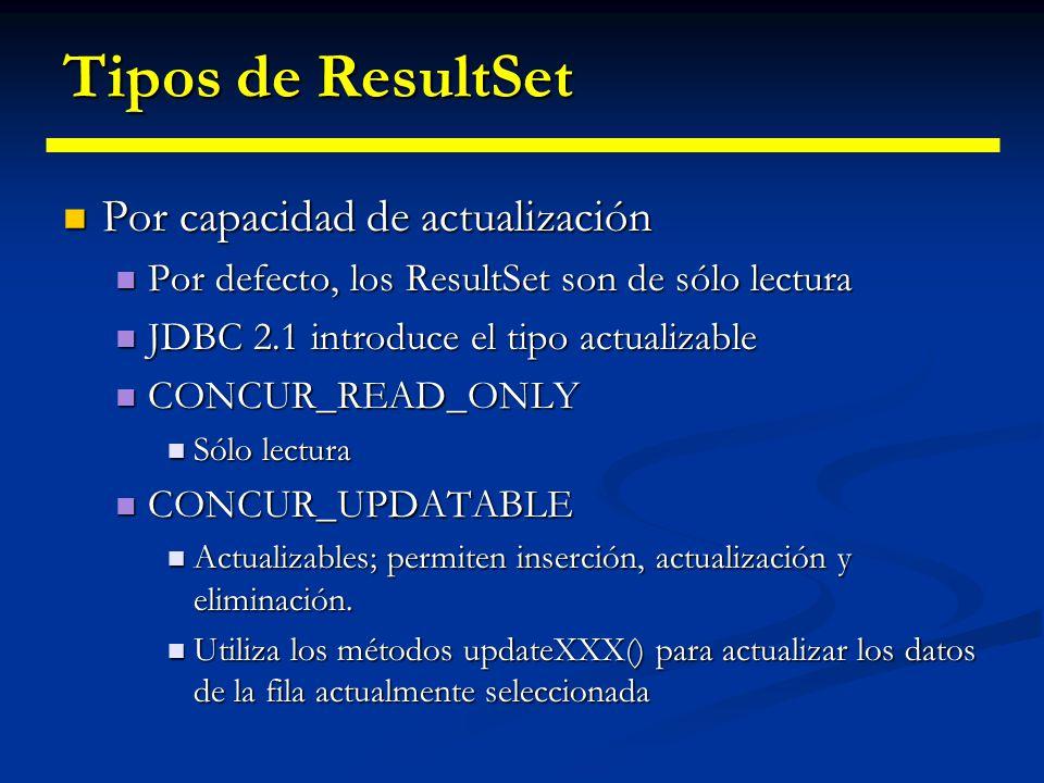 Tipos de ResultSet Por capacidad de desplazamiento Por capacidad de desplazamiento TYPE_FORWARD_ONLY TYPE_FORWARD_ONLY Desplazables sólo hacia delante