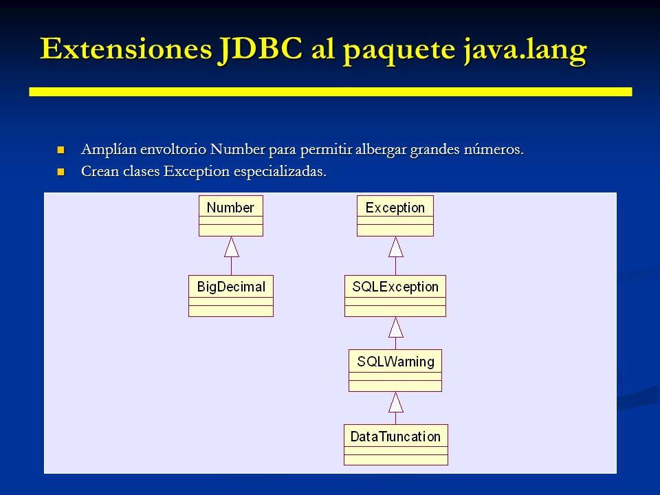 Manejo de los avisos de SQL SQLWarning SQLWarning Permite informar de errores leves en distintos objetos de la BD: ResultSet, Statement, Connection. P