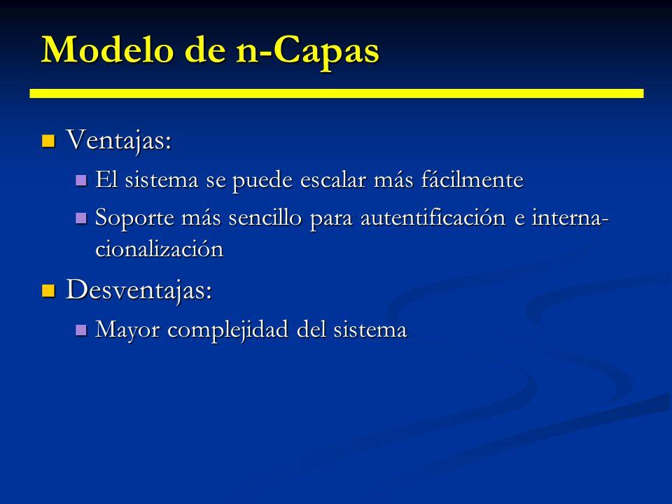 Modelo de n-Capas Tiene las siguientes capas: Tiene las siguientes capas: Capa cliente Capa cliente Al menos una capa servidor Al menos una capa servi
