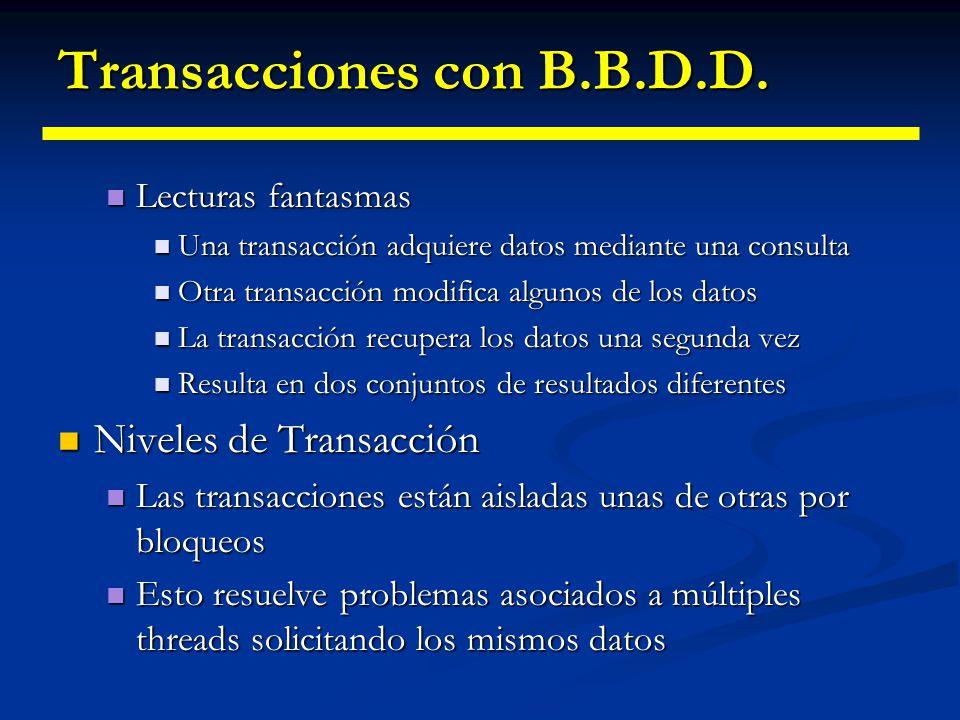 Transacciones con B.B.D.D. Problemas comunes con accesos concurrentes: Problemas comunes con accesos concurrentes: Lecturas sucias Lecturas sucias Una