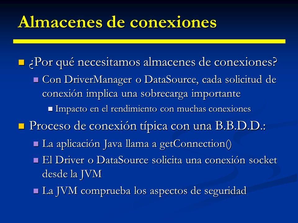 Fuentes de datos Borrar una fuente de datos Borrar una fuente de datos public DeleteJNDI() { Hashtable env = new Hashtable(); env.put(Context.INITIAL_