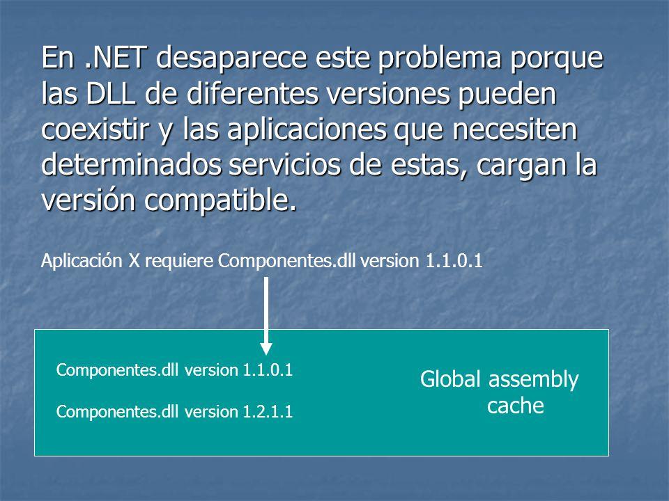 Compiler JIT (Just-In Time) CLR JIT Archivo DLL o EXE compilado en MSIL Codigo nátivo listo para ejecutarse en el CPU Metodo X Cliente Invoca al Método X
