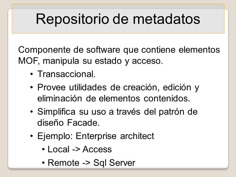 Repositorio de metadatos Componente de software que contiene elementos MOF, manipula su estado y acceso. Transaccional. Provee utilidades de creación,