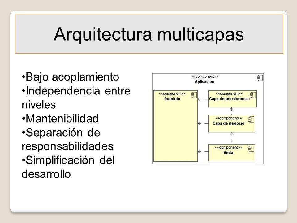 Bajo acoplamiento Independencia entre niveles Mantenibilidad Separación de responsabilidades Simplificación del desarrollo