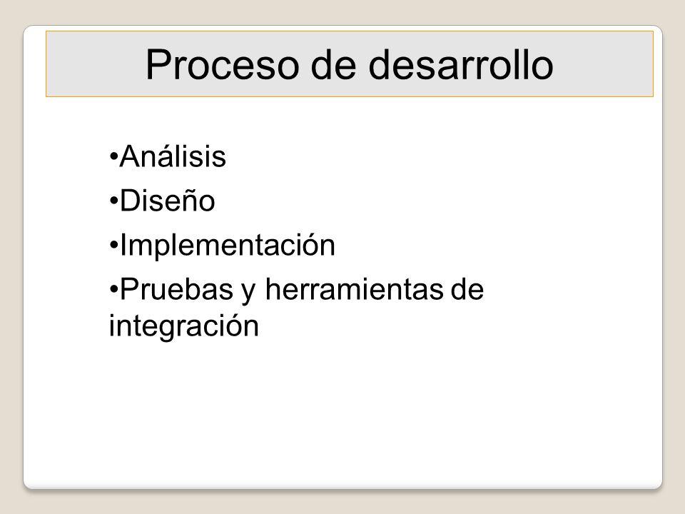 Proceso de desarrollo Análisis Diseño Implementación Pruebas y herramientas de integración