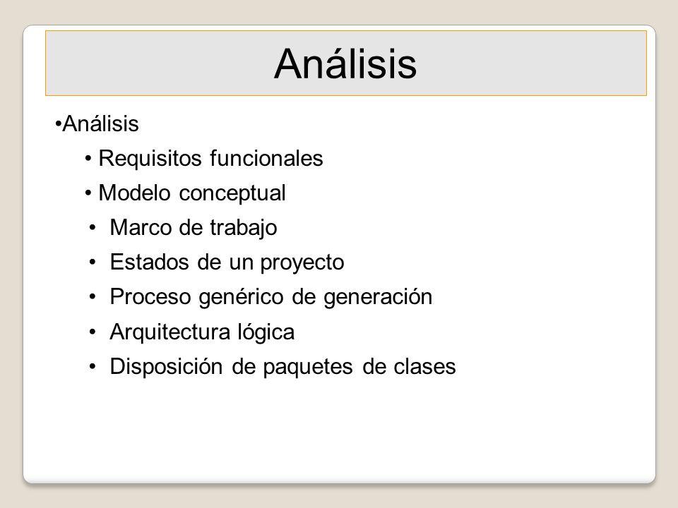 Análisis Requisitos funcionales Modelo conceptual Marco de trabajo Estados de un proyecto Proceso genérico de generación Arquitectura lógica Disposici