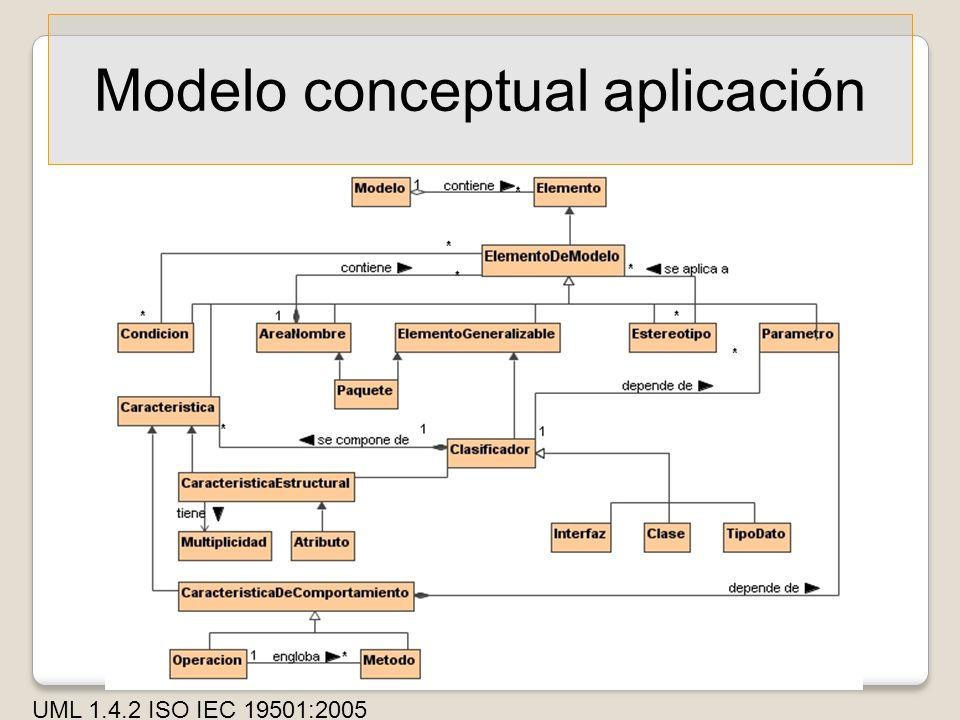 Modelo conceptual aplicación UML 1.4.2 ISO IEC 19501:2005