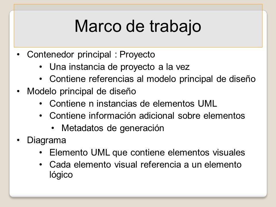 Marco de trabajo Contenedor principal : Proyecto Una instancia de proyecto a la vez Contiene referencias al modelo principal de diseño Modelo principa