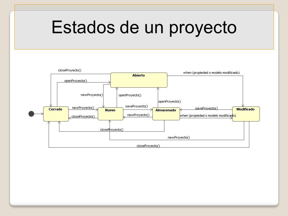 Estados de un proyecto