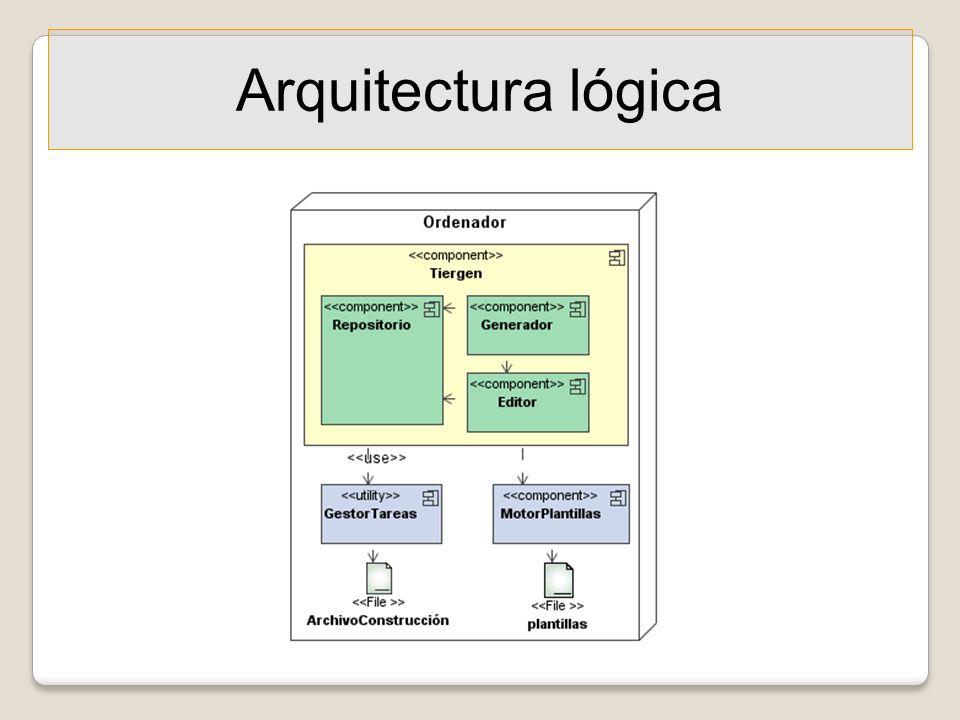 Arquitectura lógica