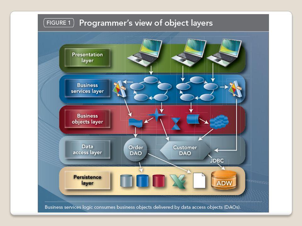 Características de generadores de código Flexibilidad y configuración en el código generado Manejo de plantillas y ficheros de definición de estructuras Pruebas de código generado(compilación) Integración con diferentes lenguajes de programación