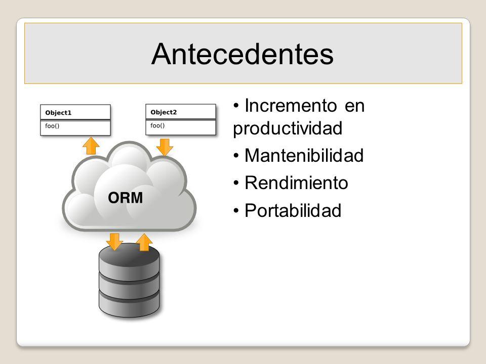 Antecedentes JSR 220: Enterprise Java Beans 3(2006) Java Persistence API Herramientas CASE, funciones orientadas a la norma JPA Dificultad de aprendizaje Enfoque cerrado Base de datos -> Modelo OO