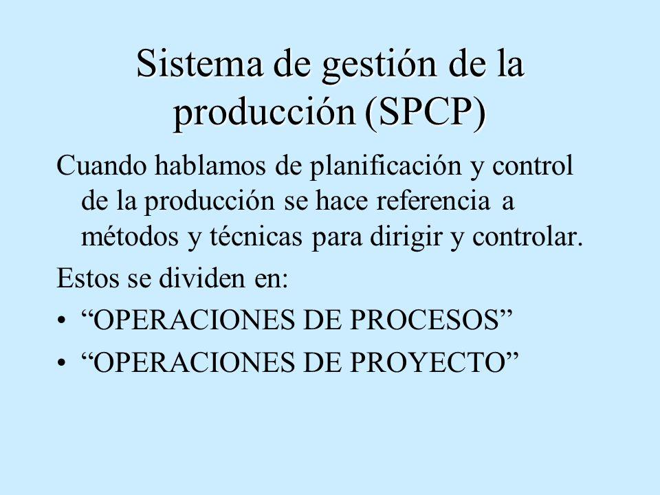 Sistema de gestión de la producción (SPCP) Cuando hablamos de planificación y control de la producción se hace referencia a métodos y técnicas para dirigir y controlar.