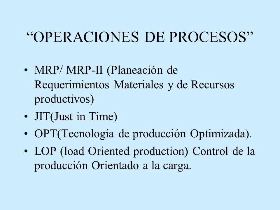OPERACIONES DE PROCESOS MRP/ MRP-II (Planeación de Requerimientos Materiales y de Recursos productivos) JIT(Just in Time) OPT(Tecnología de producción Optimizada).